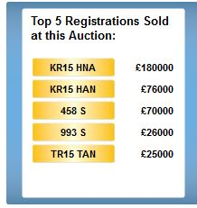 DVLA Number Plate Auctions