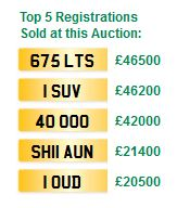 dvla auction number plates