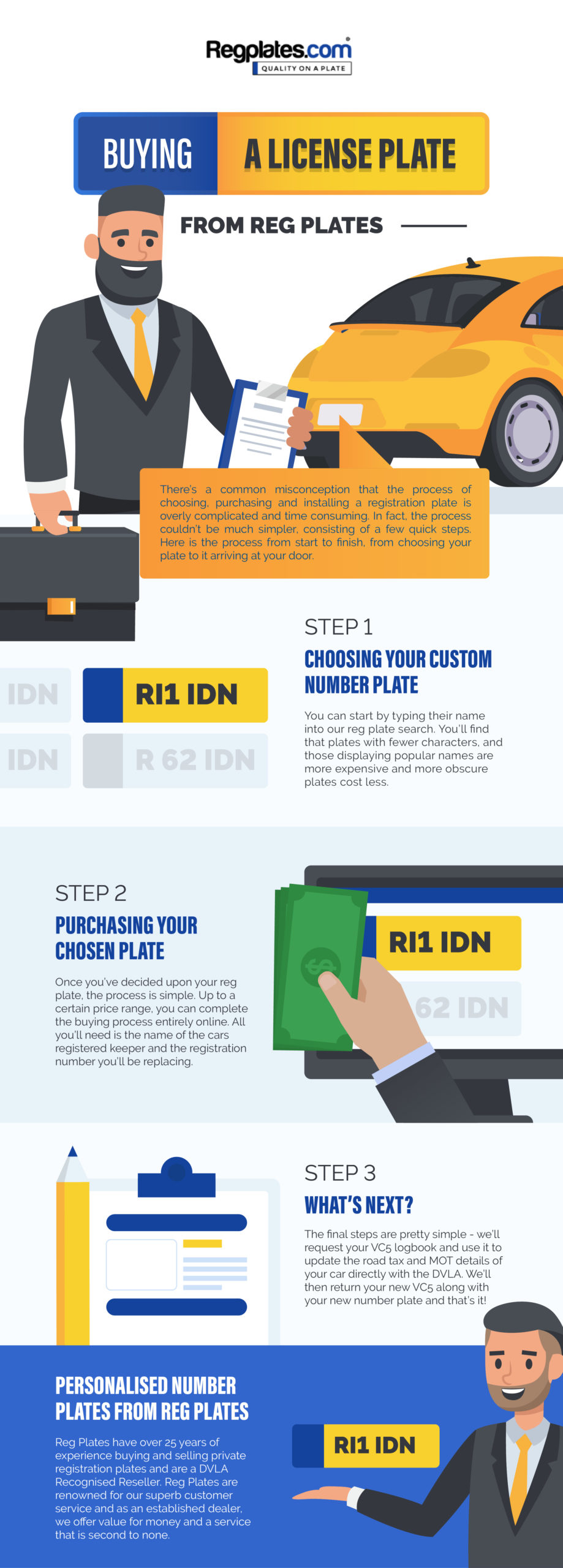 How To Buy A Number Plate - Infographic